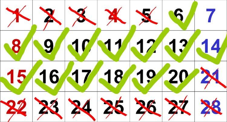 Описание удачных дней для лотерей по гороскопу