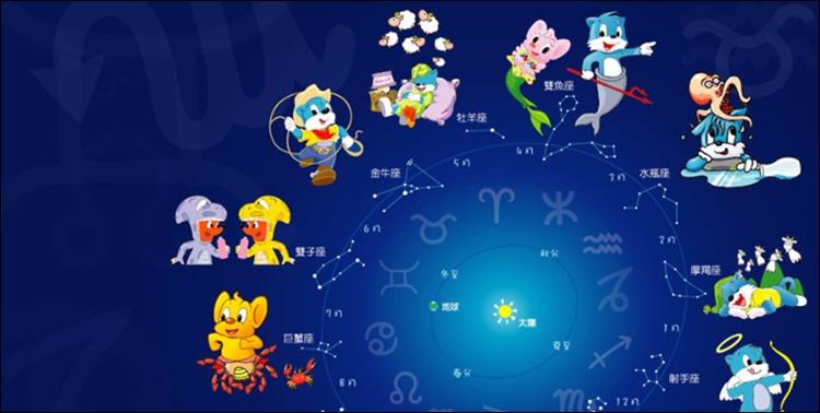 Детский гороскоп на 2020 год по знаку зодиака
